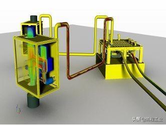 石化行业的数字化先锋!西门子数字双胞胎技术助力油气化工行业!
