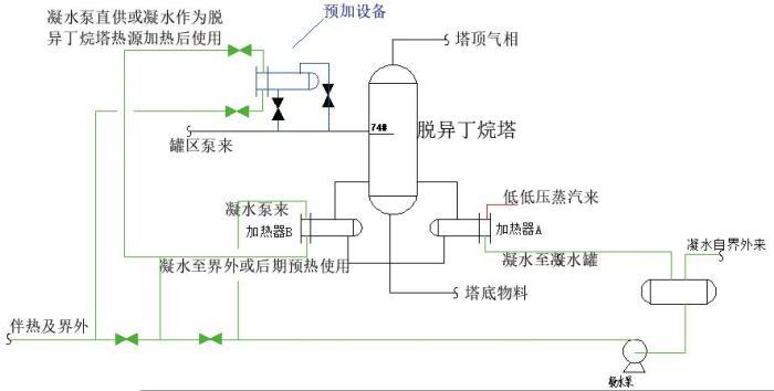 塔器节能优化案例-1