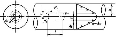 管道阻力对扬程的影响究竟有多大?附管损原因分析、计算全过程_1589958318535