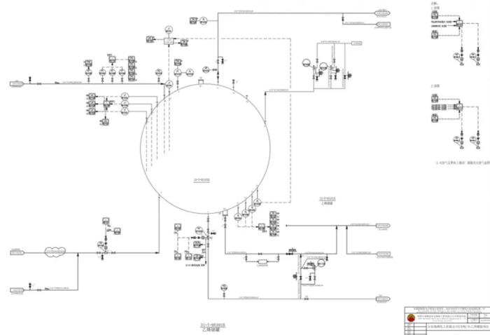免费领取:10套化工流程图、布置图及设备图等!_1592895632568