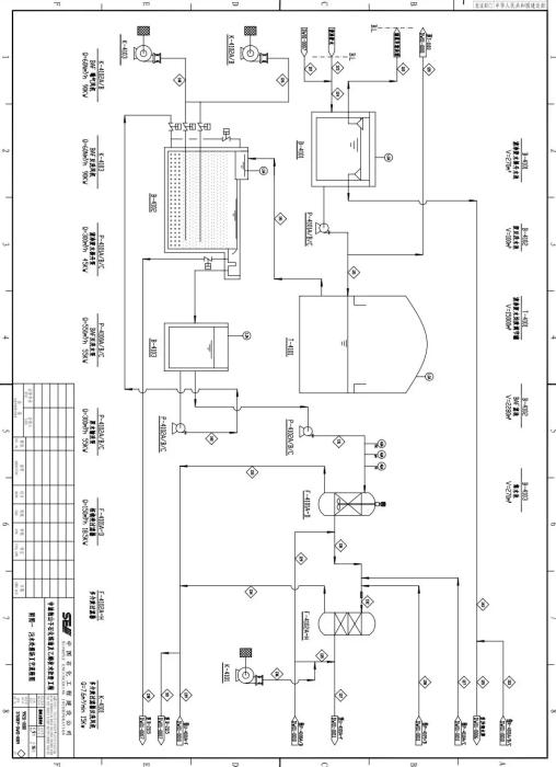 免费领取:10套化工流程图、布置图及设备图等!_1592895633624