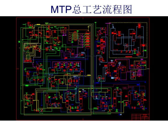 免费领取:10套化工流程图、布置图及设备图等!_1592895649798