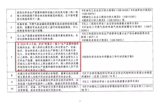 政策详解:化工企业5种情形下关闭退出、20种情形下停产整顿!_1592896487943