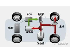 丰田、本田、日产的混合动力技术有什么区别?