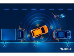 [科普]汽车自动泊车技术