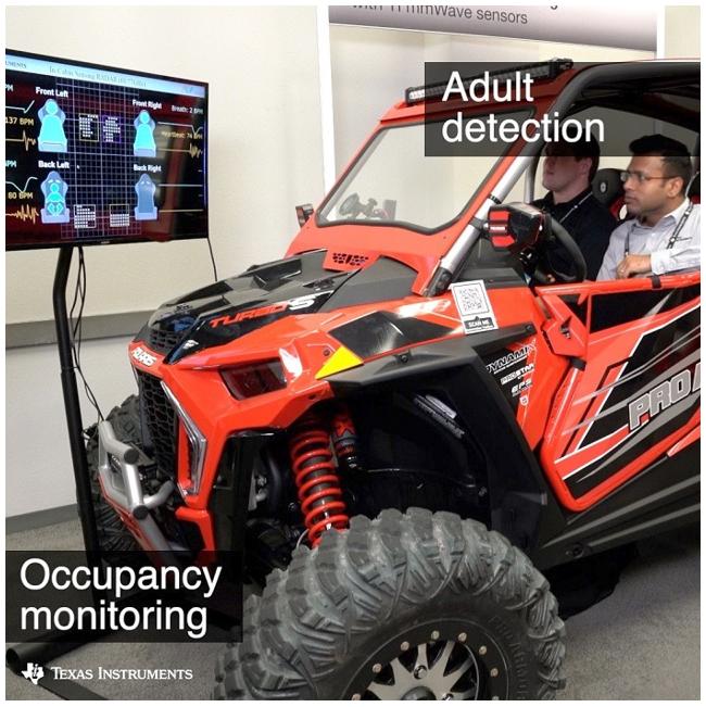 图2技术演示显示了使用毫米波雷达技术在车辆中进行占用监控和在场检测的场景。