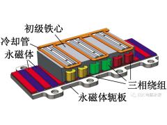 永磁同步直线电机的电磁设计与分析