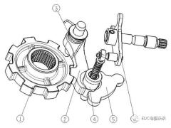 汽车变速箱P挡驻车机构设计分析