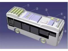 【解析】燃料电池汽车系统安全发展趋势