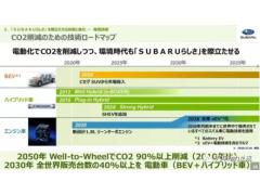 斯巴鲁全新1.8L CB18 水平对置发动机技术介绍