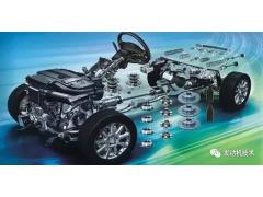一辆汽车有多少个零部件组成?+最全零部件动图!