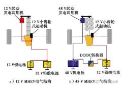 奥迪轻度混合动力车(MHEV)技术解析