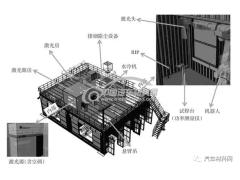 白车身激光焊系统和电气集成技术的研究