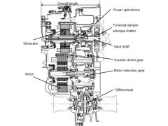 丰田最新款混合动力变速器(P910)结构解析