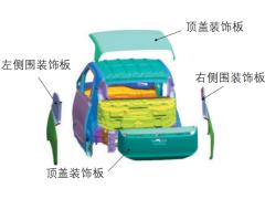 五菱宏光MINIEV车身的轻量化探讨