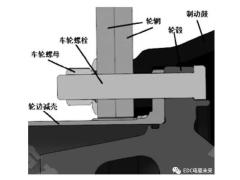 车轮螺栓断裂分析