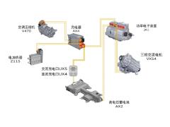 深度解读全新奥迪Q2L E-tron高电压部件