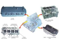 汽车发动机内部构造图解