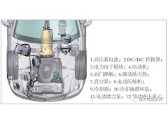 深度解析奔驰S400混合动力