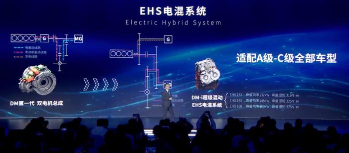 比亚迪,电池,比亚迪,DM-i,混动系统