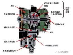 凯美瑞、雅阁及君威混合动力系统的技术分析