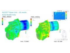 多源激励下电机-减速器一体化系统NVH的研究