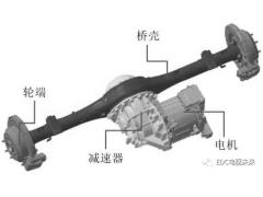 电驱桥减速齿轮优化设计