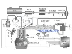 汽油机燃油喷射技术详解