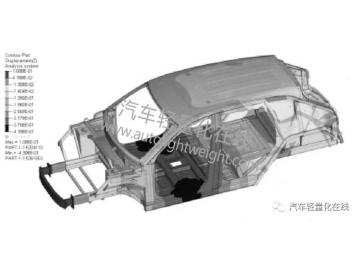 钢铝混合白车身在汽车轻量化中的应用及乘用车轻量化实例