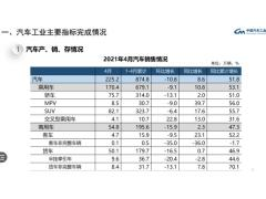 同比增长8.6% 中汽协公布4月车市销量