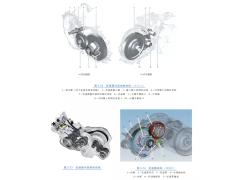 【原理图解】纯电车型减速器和混动车型变速器