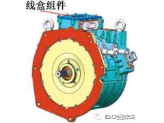 转子分段移位斜极的永磁同步电机轴向电磁力分析