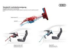 解读奥迪最新转向技术 兼顾舒适与操控