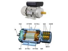 交流异步电机与永磁同步电机有何区别?到底谁更好?
