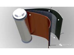 3D动画展示:汽车的锂离子电池工作原理