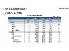 【速看】2021年5月产销数据出来啦!累计增长36.6%