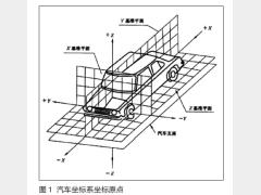 浅析确定汽车动力总成基准点及姿态角的布置方法