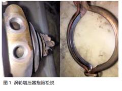 某增压直喷发动机增压器故障分析及优化