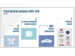 PUNCH Torino:可持续交通推进技术