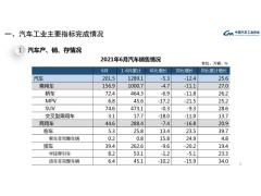 中汽协:6月新能源汽车渗透率已超过12%