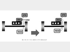 【原创】48 V BSG系统的整车布置研究