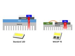 首尔半导体推出全新前大灯WICOP TE 显著提高热效率
