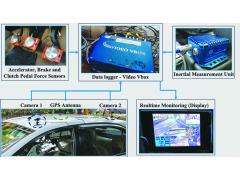 IIT研究人员开发智能速度警告系统 降低超速引发的事故率