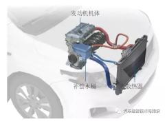 图解发动机冷却系统的结构、工作原理