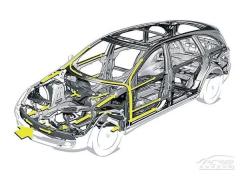 汽车铝合金保险杠横梁用材及焊接工艺装备
