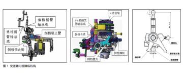 手动档汽车挂倒档力分析与改善的研究