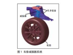 基于减振器座路噪问题的NVH性能优化