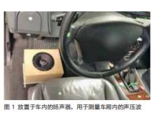 汽车音响系统的虚拟调制