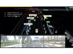 简单理解汽车感知系统的架构与关键技术