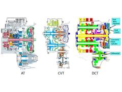 CVT无级变速箱深度剖析